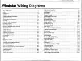 1998 ford Windstar Radio Wiring Diagram 99 Windstar Wiring Diagram Wiring Diagram