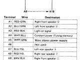 1998 Honda Accord Radio Wiring Diagram Honda Radio Wiring Diagram Rain Manna19 Immofux Freiburg De