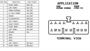 1998 Honda Civic Radio Wiring Diagram Honda Stereo Wiring Diagram Wiring Diagram Technic