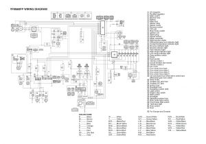 1998 Yamaha Grizzly 600 Wiring Diagram Free Automotive Wiring Diagrams 1998 Mazda Mx Download