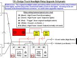 1999 Dodge Ram Headlight Switch Wiring Diagram De Computerize Your Dodge Dodge Ram Ramcharger Cummins
