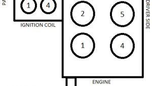 1999 ford Explorer Spark Plug Wire Diagram 1998 Explorer Cylinder and Ignition Coil Firing order ford