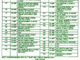 1999 International 4700 Wiring Diagram Wiring Diagram for 97 4900 International source Wiring Diagram