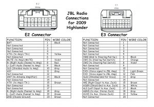 1999 toyota Avalon Radio Wiring Diagram 1999 toyota Camry Stereo Wiring Diagram Wiring Diagram Img