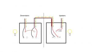 2 Gang 2 Way Dimmer Switch Wiring Diagram 2 Way Light Switch Wiring Diagram Australia Wiring Diagram Expert