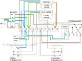 2 Zone Heating Wiring Diagram Heating Electrical Wiring Part 2 S Plan Central Heating Wiring