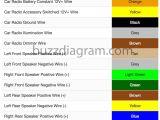 2000 Buick Regal Wiring Diagram Buick Radio Wiring Diagram Wiring Diagram Name