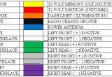 2000 Camry Radio Wiring Diagram Kenwood Stereo Wiring Diagram Color Code Pioneer Car