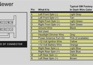 2000 Chevy Cavalier Radio Wiring Diagram 1988 Cavalier Wiring Diagram Wiring Diagram Expert