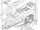 2000 Club Car Wiring Diagram 48 Volt 15 Best Cart Images Ezgo Golf Cart Electric Golf Cart