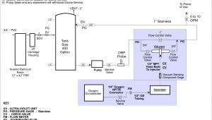 2000 ford Taurus Fuel Pump Wiring Diagram Fuel Pump Wiring Diagram New 2000 ford Taurus Fuel Pump Wiring