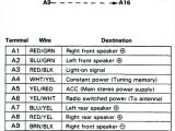2000 Honda Civic Stereo Wiring Diagram Wiring Diagram 94 Honda Civic Wiring Diagram Schema