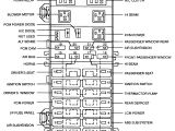 2000 Lincoln Navigator Wiring Diagram Car Fuse Box Function Auto Electrical Wiring Diagram