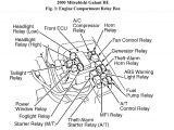 2000 Mitsubishi Galant Wiring Diagram 1993 Mitsubishi Galant Fuse Box Wiring Diagram Database