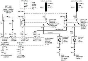 2000 Pontiac Grand Am Cooling Fan Wiring Diagram 2000 Grand Prix Fuse Box Fokus Fuse12 Klictravel Nl