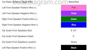2000 toyota Avalon Stereo Wiring Diagram Avalon Wiring Diagram Data Diagram Schematic