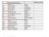 2000 toyota solara Jbl Radio Wiring Diagram 6 27 2011 Pricing No Pics Manualzz