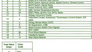 2001 ford Focus Car Stereo Wiring Diagram 2006 ford Taurus Radio Wiring Diagram My Wiring Diagram