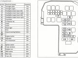 2001 Mitsubishi Galant Wiring Diagram 2001 Galant Fuse Box Diagram Wiring Diagram Img