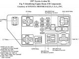 2001 toyota Avalon Radio Wiring Diagram toyota Corolla Turn Signal Wiring Diagram Brex Ddnss De