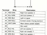 2001 toyota Celica Stereo Wiring Diagram Stereo Wiring Diagram 91 Jeep Cherokee Diagram Base Website