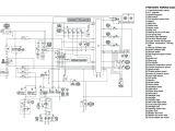 2001 Yamaha Grizzly 600 Wiring Diagram Yamaha Rhino Wiring Harness Wiring Diagram Ebook