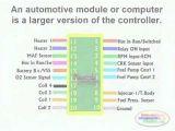 2002 Dodge Dakota Pcm Wiring Diagram Ecm Circuit Wiring Diagram Youtube
