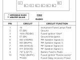 2002 ford Escape Radio Wiring Diagram Color Code Car Stereo Wiring Diagram Untal Kaget Kultur Im