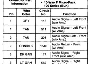 2002 Gmc Envoy Radio Wire Diagram 2006 Gmc Envoy Stereo Wiring Harness Wiring Diagram
