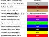 2002 toyota Corolla Radio Wiring Diagram toyota Wiring Color Codes Blog Wiring Diagram