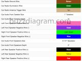 2002 toyota Corolla Radio Wiring Diagram toyota Wiring Color Codes Wiring Diagrams New