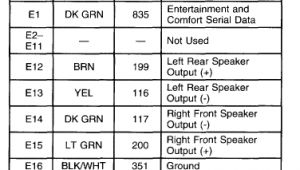 2003 Buick Lesabre Radio Wiring Diagram Buick Stereo Diagram Wiring Diagram Article Review