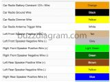 2003 Buick Rendezvous Radio Wiring Diagram Buick Stereo Diagram Wiring Diagram Article Review