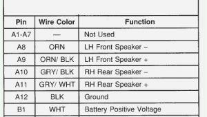 2003 Chevy Malibu Stereo Wiring Diagram 2003 Malibu Wiring Diagram Data Wiring Diagram