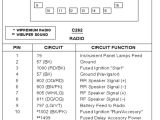 2003 ford Focus Radio Wiring Diagram 2005 ford Focus Fuse Diagram Moreover Speaker Wire Positive Color