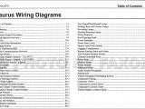 2003 ford Taurus Wiring Diagram Pdf ford Taurus Electrical Diagram Wiring Diagram Page