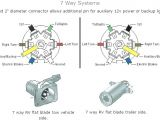 2003 Gmc Sierra Trailer Wiring Diagram Trailer Wiring Diagram Chevy Silverado Wiring Diagram Blog