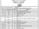 2003 Silverado Radio Wiring Diagram 2003 Chevy Silverado Stereo Wiring Diagram