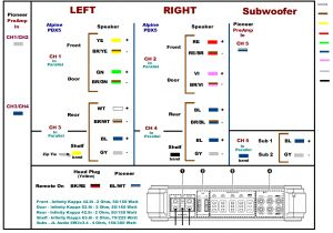 2003 toyota Sequoia Radio Wiring Diagram B7a Land Rover Freelander Radio Wiring Diagram Wiring