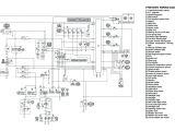 2003 Yamaha Kodiak 400 Wiring Diagram Yamaha Fuse Box Diagram Wiring Diagram Expert