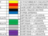 2004 Chevy Radio Wiring Diagram Kenwood Stereo Wiring Diagram Color Code Pioneer Car