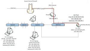 2004 Gsxr 600 Wiring Diagram Gsxr Wiring Diagram Fundacaoaristidesdesousamendes Com