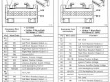 2004 Impala Amp Wiring Diagram 9c477f1 2003 Chevy Malibu Abs Wiring Diagram Wiring Library
