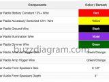 2004 Kia sorento Radio Wiring Diagram 2000 Kia Sportage Radio Wiring Code Wiring Diagram Blog