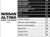 2004 Nissan Altima Stereo Wiring Diagram Dg 3601 Altima Bose Wiring Diagram Besides 2005 Nissan