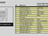 2005 Chevy Cavalier Wiring Diagram 1988 Cavalier Wiring Diagram Wiring Diagram Option