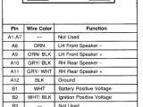 2005 Chevy Impala Radio Wiring Harness Diagram 2001 Chevy Radio Wiring Diagram Wiring Diagram Operations