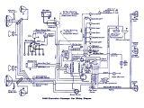 2005 International 9400i Wiring Diagram Long Ez Wiring Diagram Wiring Diagram for You
