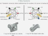 2005 Silverado Trailer Wiring Diagram Chevrolet Trailer Wiring Diagram Power My Wiring Diagram