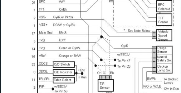 2006 ford Expedition Wiring Diagram ford Parts 2008 ford Expedition Parts Diagram Fresh 2006 ford